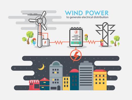 Windenergie in elektrische Verteilung zu erzeugen. Standard-Bild - 45703431