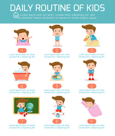 daily routine of happy kids . infographic element. Health and hygiene, daily routines for kids