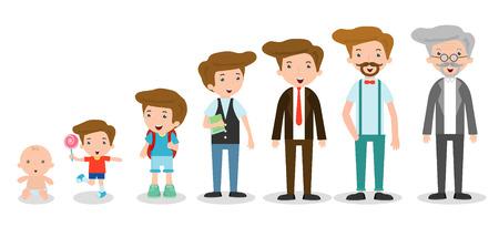 Generación del hombre desde bebés hasta jóvenes. todas las categorías de edad. aislado en fondo blanco, generación de hombres desde niños hasta personas mayores, Etapas de desarrollo, diseño ilustración. Ilustración de vector