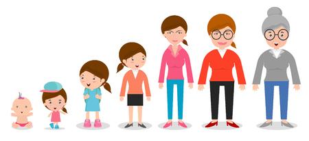 generace: Generace žen od dětí do juniory. všechny věkové kategorie. na bílém pozadí, generace žen, od dětí až po seniory, fází vývoje, design ilustrace.