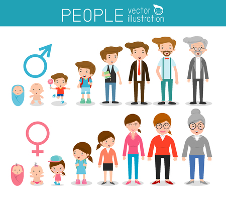 Generation of people from infants to juniors. all age categories. isolated on white background, generation of people man and woman from infants to seniors, Stages of development, design illustration. Vectores