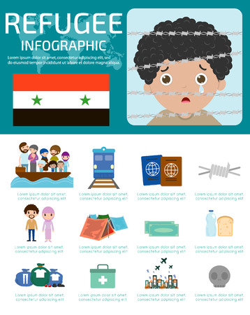 The little boy behind barbed wire, refugee. war victims concept. vector infographic elements,set of flat icons cartoon character design, Civil war, refugees on boat. migrants. Human immigration Illustration