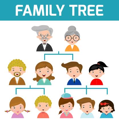 Árbol genealógico, diagrama de los miembros en un árbol genealógico, aislado en fondo blanco, ilustración vectorial de dibujos animados de árbol de familia, gran famoly vector Ilustración