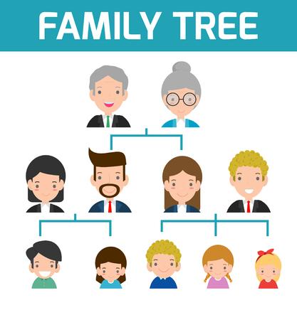 Albero genealogico, diagramma dei membri su un albero genealogico, isolato su sfondo bianco, fumetto illustrazione di albero genealogico, grande famiglia vettoriale illustrazione