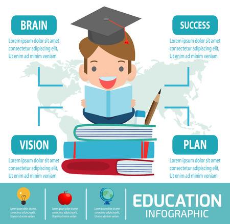 Diseño de plantilla de infografía de educación, ilustración de vector de concepto de educación,