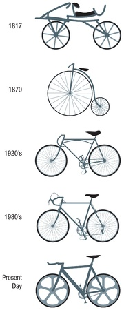 Cycles through the ages Stock Vector - 13409697
