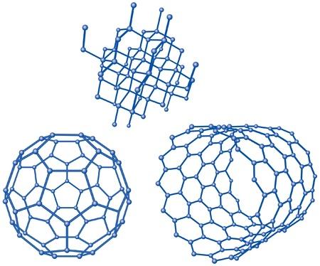 Different molecular structures