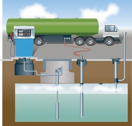Camión cisterna, bomba y la sección a través de la bomba Ilustración de vector