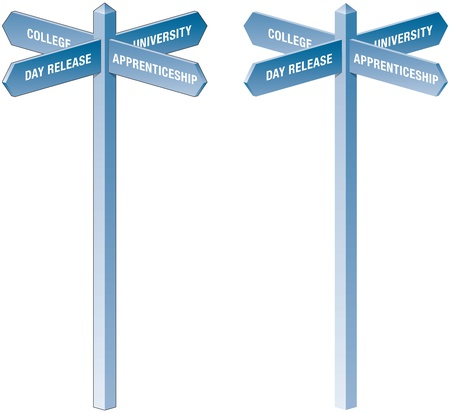 Educational choices signpost