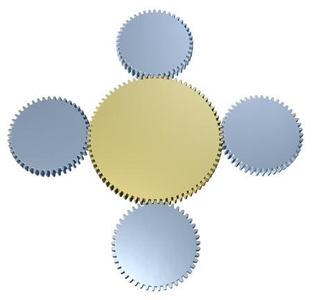 meshing: Organization, enterprises structure, teamwork, meshing gears