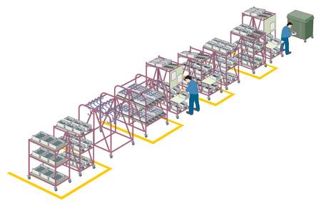 Factory aanbod en productie lijn 2 vector