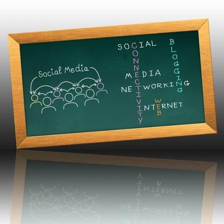 칠판에 소셜 미디어 네트워크 개념