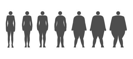 Dynamics adiposity of human show how man get fat