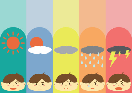 moods: Cute Flat Boy Cartoon Design with differrent moods
