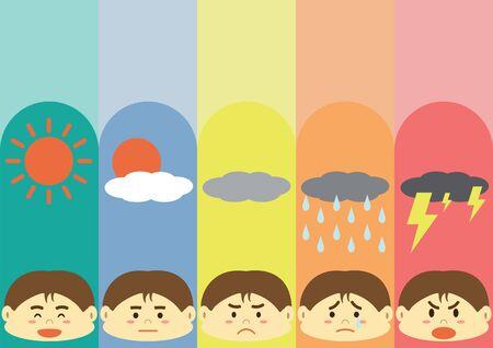 moods: Cute Flat Man Cartoon Design with differrent moods