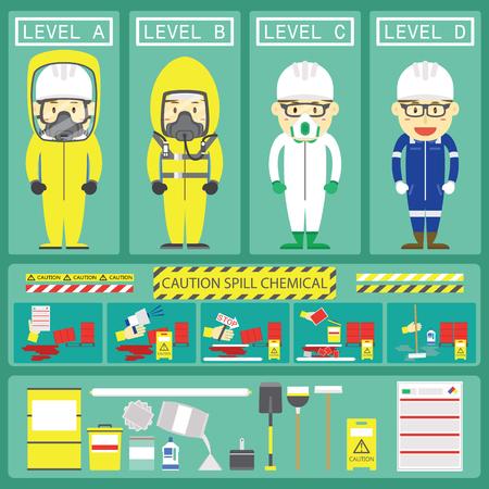 Respuesta a derrames de productos químicos con los juegos de nivel químico y Equipos de derrames para la web o del diseño del libro Ilustración de vector