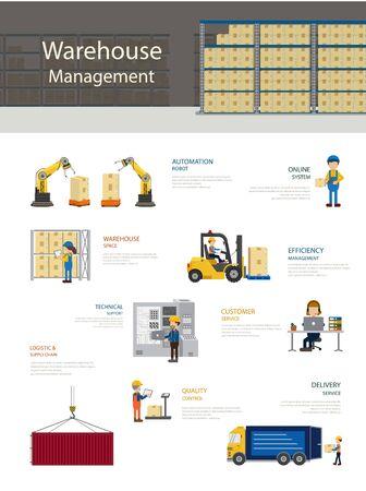 Infografía de gestión de almacén con diseño plano de trabajadores y equipos. Ilustración de vector