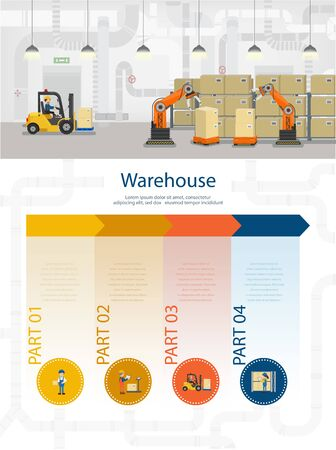 Warehouse management infographic with worker and robot flat design vector illustration