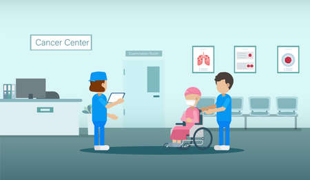 Cancer clinic with medical staff and patient flat design vector illustration