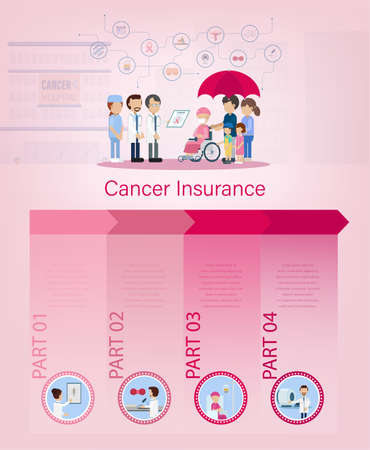 Cancer insurance infographic with patient and icons flat design vector illustration