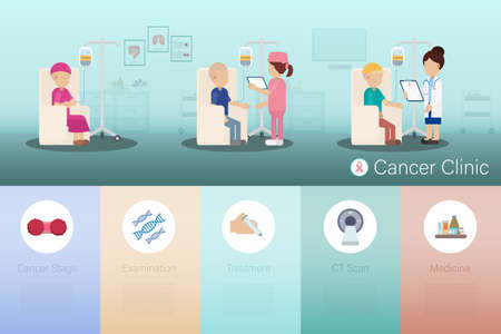 Cancer clinic infographic with doctor and patients flat design vector illustration