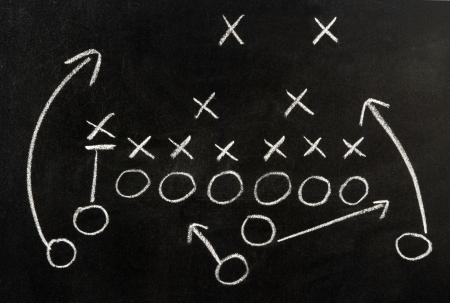 plan van aanpak: Plan van een voetbalwedstrijd Stockfoto