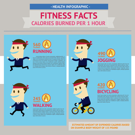 Health infographic  Fitness facts, calories burned per 1 hour Vector