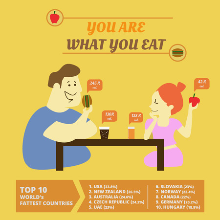 what to eat: You are what you eat Illustration