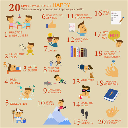 Health info graphic, 20 way to happy