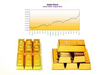 Gold, bullion, chart Stock Photo