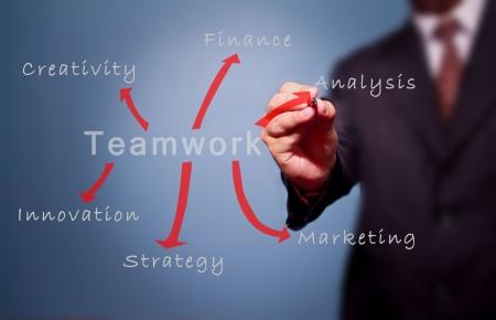 business man shows plan to teamwork 版權商用圖片 - 14321156