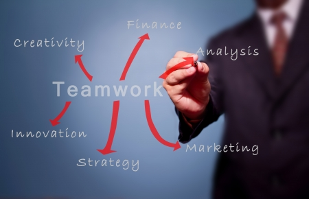 Business-Mann-Shows planen Teamwork