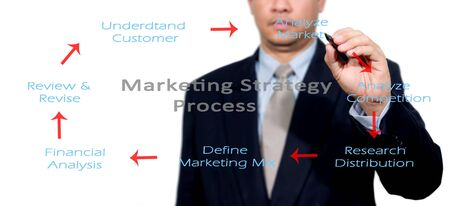 Hand of business man write or writing on tablet pc touch screen  Stock Photo - 17940189