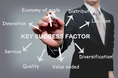 business man writing key success factor concept 版權商用圖片 - 27742796
