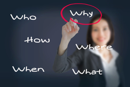 Beautiful businesswoman analyzing problem and find solution by writing question what, where, when, why, who and how