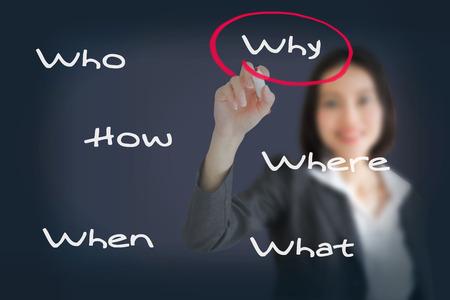 Piękna bizneswoman analizowania problemu i znaleźć rozwiązanie, pisząc pytanie, co, gdzie, kiedy, dlaczego, kto i jak