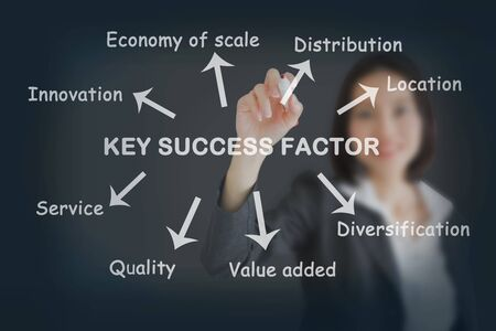 key to success: Beautiful businesswoman writing key success factor concept