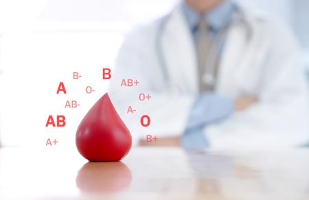 Faire un don / Groupe sanguin / Médecin / Concepts