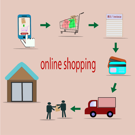 Vector picture of online shopping process - on line business concept