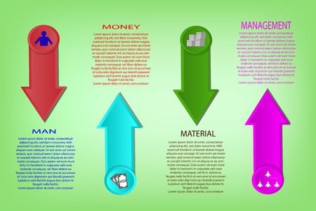 Info graphic of 4M. (Man, Money, Material, Management) for business - vector concept