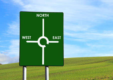 stating: A sign Stating North East and West