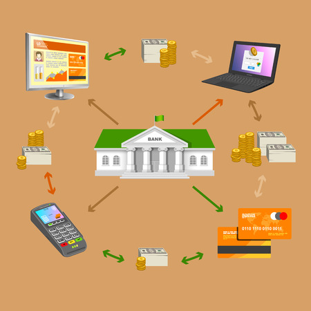 online transaction: Online banking. Sending money to bank with computer and pos terminal