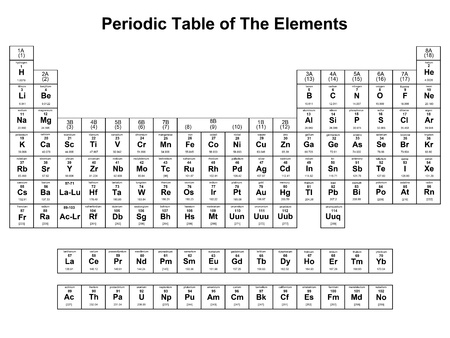 periodic element: Periodic table of elements