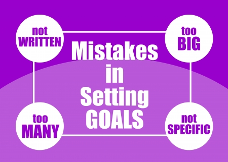specific: Common Mistakes in setting goals (too many, too big, not specific, not written) - concept presented in a poster Illustration