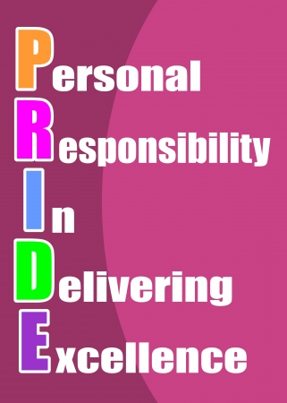 PRIDE  personal responsibility in delivering excellence  concept presented in a poster