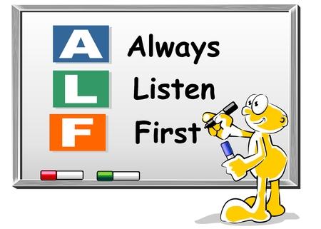 Ilustración conceptual. Siempre escuchar primero siglas ALF en Pizarra virtual