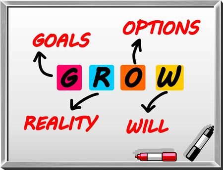 Words on whiteboard GROW Goals, reality, options, will Stock Vector - 22747827