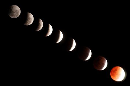 penumbra: moon eclipse orbit phase