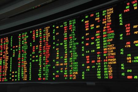Anzeige der Aktienmarkt Anführungszeichen