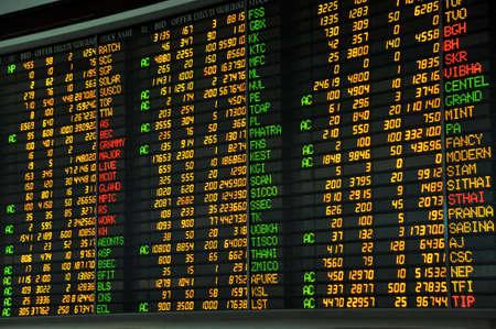 makler: Anzeige der Aktienmarkt Anf�hrungszeichen